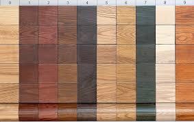 Barva za les za prihodnost brez razpok