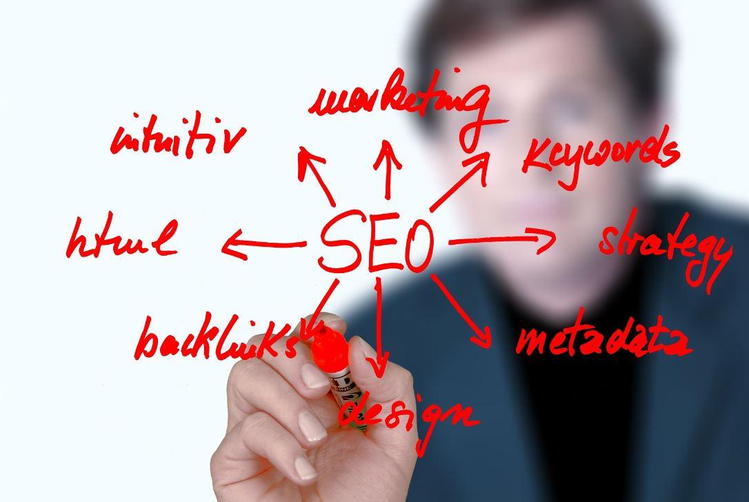 Optimizacija spletnih strani v dveh korakih
